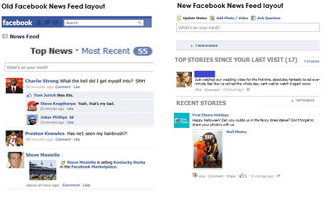 Comparison of Facebook News Feed layouts