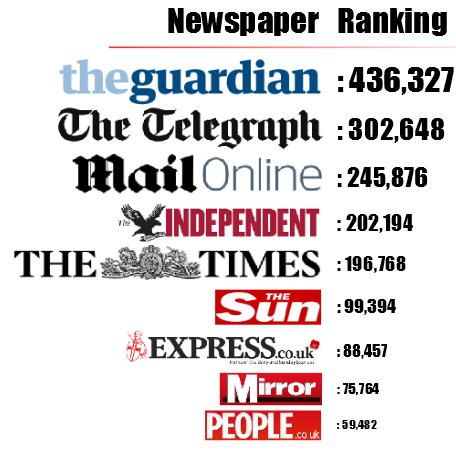 UK travel press link rankings